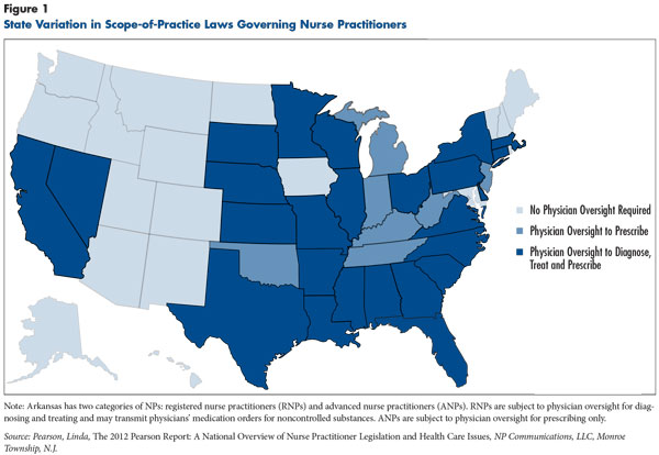 Nihcrprimary Care Workforce Shortages Nurse Practitioner Scope Of